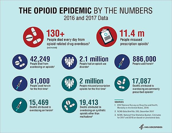 opioids-by-the-numbers-091918v.png